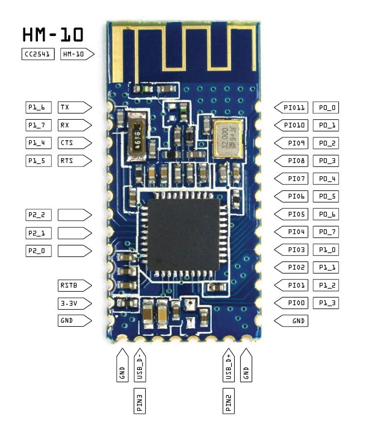 HM-10 Bluetooth 4.0 BLE CC2540 CC2541 Sériový Bezdrátový Modul s ochranou