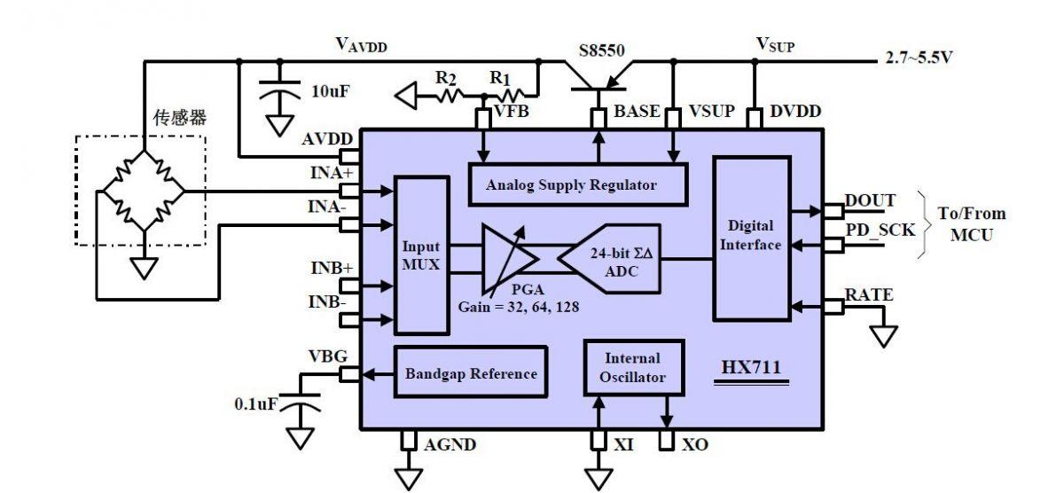 Převodník A/D 24bit (HX711)